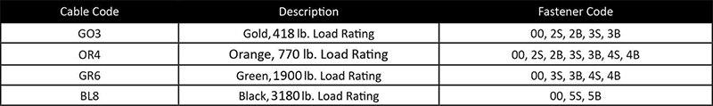 LOAD REQUIREMENT